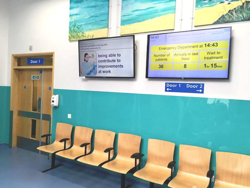 Reduce Perceived Wait Time With Digital Signage For Queue Management TrouDigital
